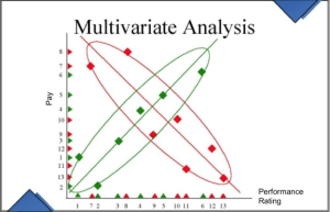 multivariate-analysis