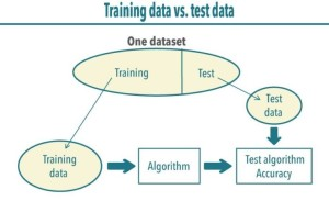 training-data-768x469