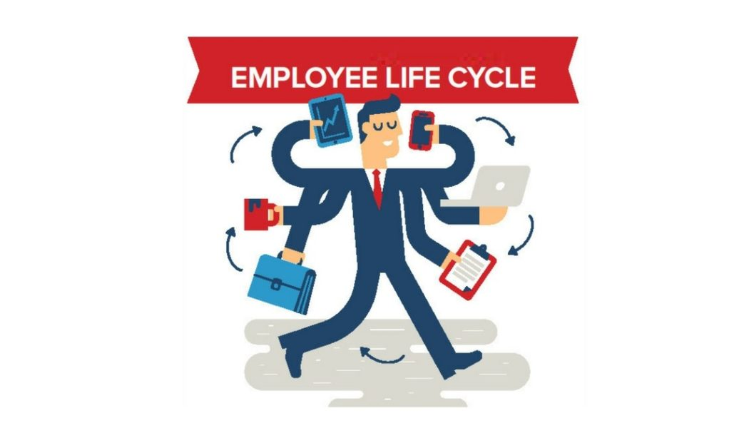 Employee Cycle