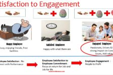 Employee Engagement  Optimizing Performance & Strengthening Belongingness